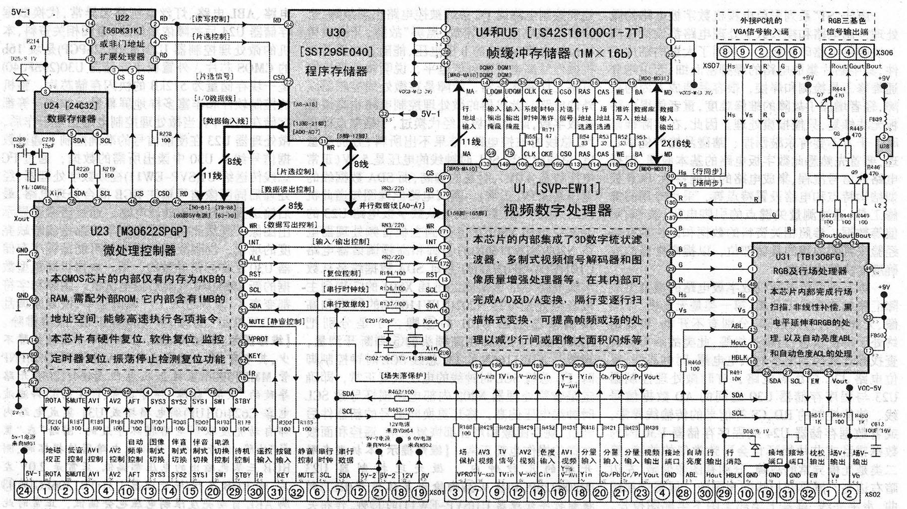 康佳高清数字CRT彩电P29ST386机型数字板原理框图介绍