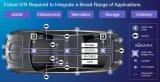 自動駕駛的巨大商機,MIPI和以太網將發生怎樣的...