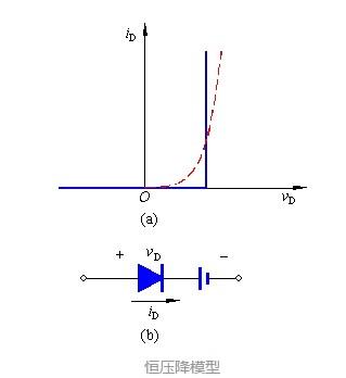 什么是二极管恒压降 压降在电路中计算方法?