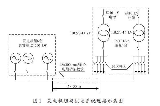 供電系統低壓母線的聯絡電纜的短路故障的分析與處理方案