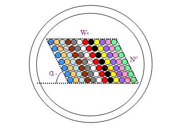 光纤带光缆套管的设计原理分析