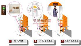 智能楼宇对讲与电梯联动一体化方案的实现及特点介绍