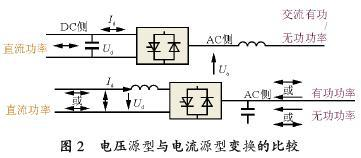 静止同步补偿器的工作原理、类型、应用及发展现状介绍