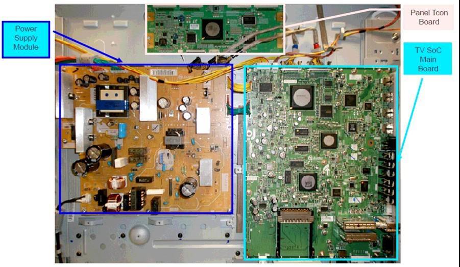 在电视机领域HDwir能取代LVDS技术的原因分析