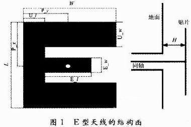 宽频带高增益的E型微带天线的设计方案