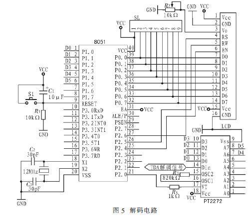 无线收发系统的设计与应用