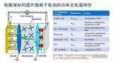 新宙邦石桥实验:锂电池功率及低温特性受哪些因素影响?
