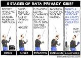 大数据时代要么透明化,要么被打回原始人