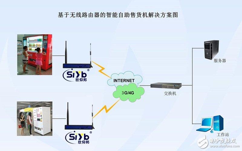 互联网和无线网络平台,对自动售货机联网实现远程控制