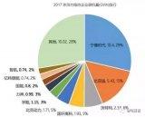 中国锂电为何能做到世界第一?