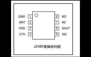 JZ480无线接收芯片的详细中文数据手册免费下载