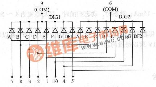 数码管的内部结构与连接方式,驱动方式的介绍