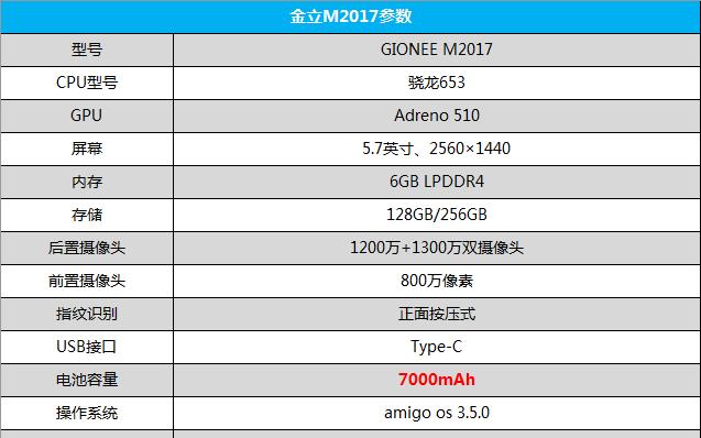 金立m2017值得买吗 续航最强的旗舰手机