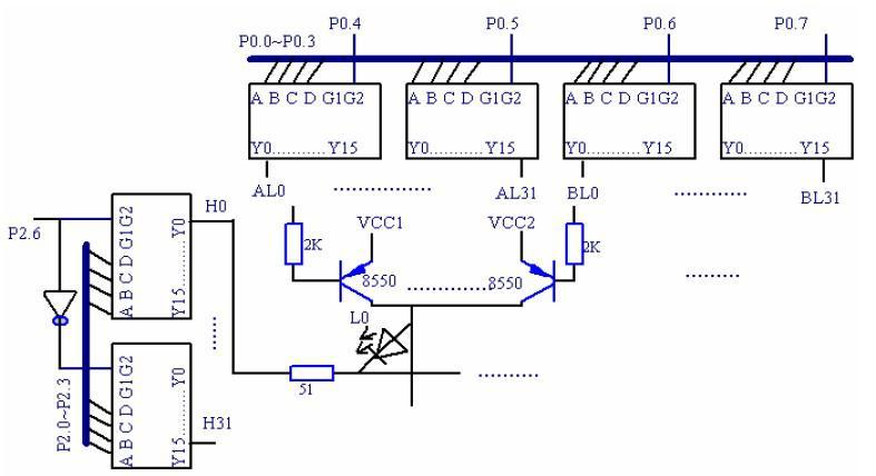 74HC154实现的32×32LED点阵模块驱动控制电路