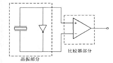 采用晶振和比较器实现实时时钟的32.768kHz集成晶体振荡电路的设计