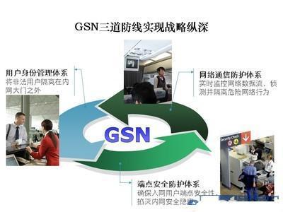 智能联动的GSN网络安全解决方案介绍