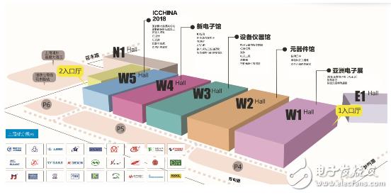 新兴应用拉动元件需求产业升级加速—第92届中国电子展10月登陆上海