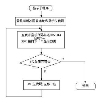 差动变压器式位移传感器的系统设计与原理分析