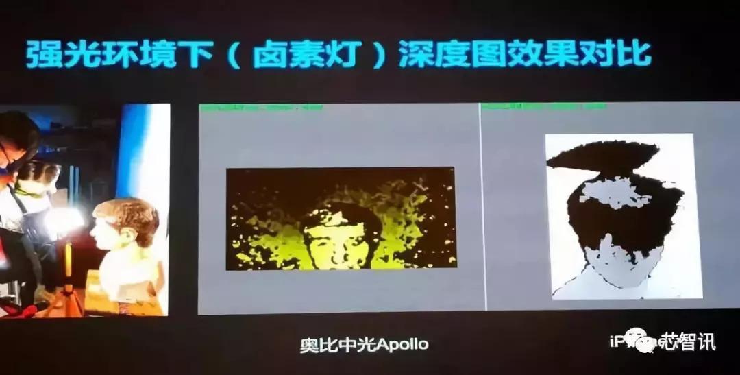 在3d传感器领域,不仅具有结构光,双目,投影方案,还是惠普独家3d供应商