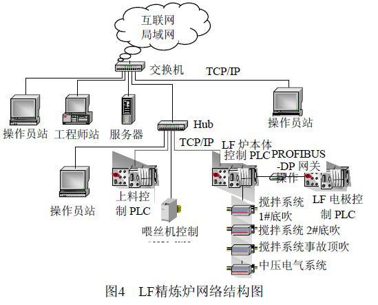 采用嵌入式Internet技术的Webit-GRTU体系结构的设计