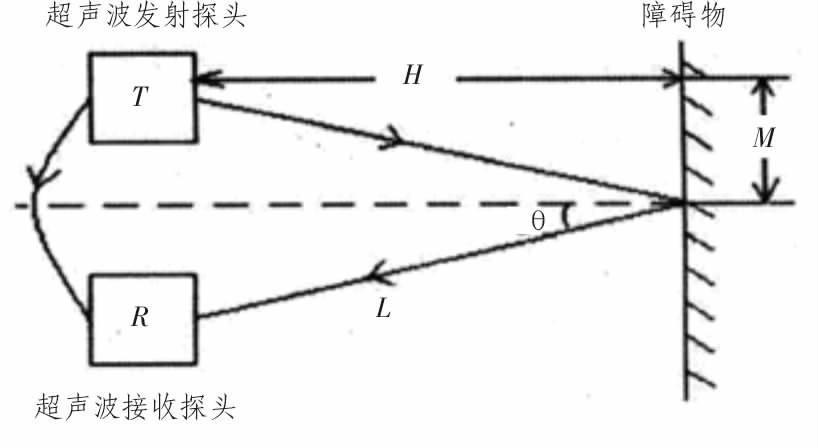 采用DS18B20温度传感器实现超声波测距系统的...