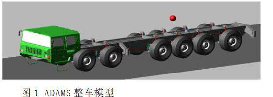 多轴重载车辆自动限速技术的研究