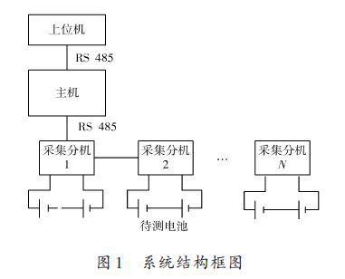 蓄电池性能监测仪主机的电路结构和软件设计及蓄电池...
