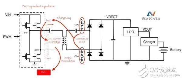 无线充电器的原理到底是什么?