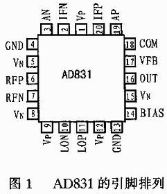 有源混频器AD831的原理、性能特点及应用分析