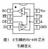 RS-485芯片的引脚功能及零延时转换电路的原理...