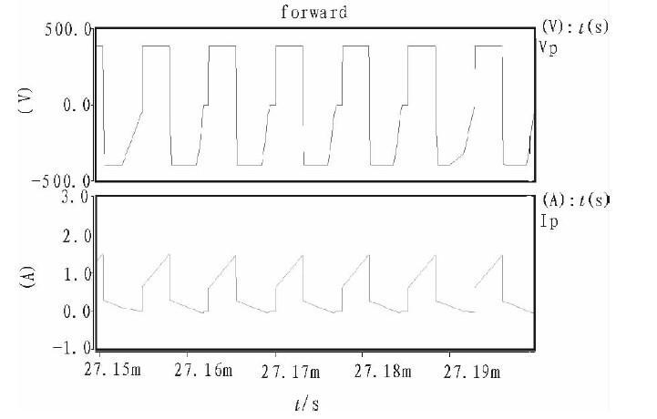 通过ICE1CS02芯片如何实现PFC+PWM电路的设计