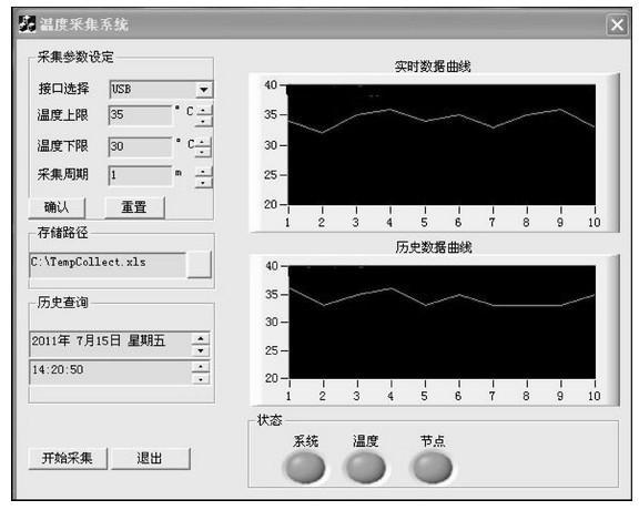 采用CC2531实现虚拟串口通信的USB接口设计