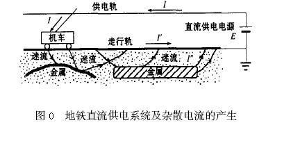 地铁杂散电流监测装置的设计与嵌入式系统在其中的应...