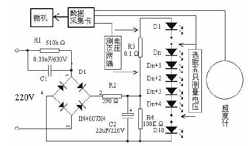 基于LabVIEW圖形化軟件平臺實現LED結溫與光衰監測系統的設計