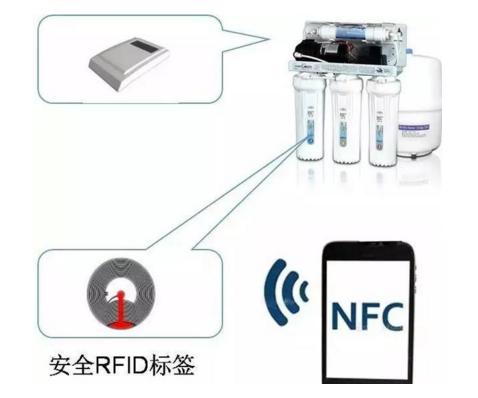 怎么利用RFID进行商品防伪?RFID标签芯片告诉你答案!