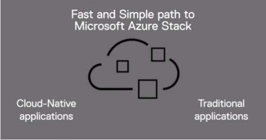 戴尔EMC联合微软发布了混合云平台,可进一步加强微软在混合云方面的优势