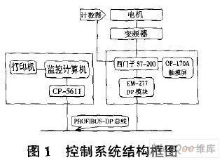 新型喂线机自动控制系统的组成部分及特性研究