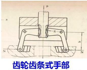 1,工业机器人按坐标分类     3,六轴工业机器人结构     1,工业