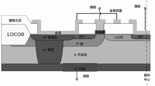 RF功率MOSFET的性能和结构特征及其应用