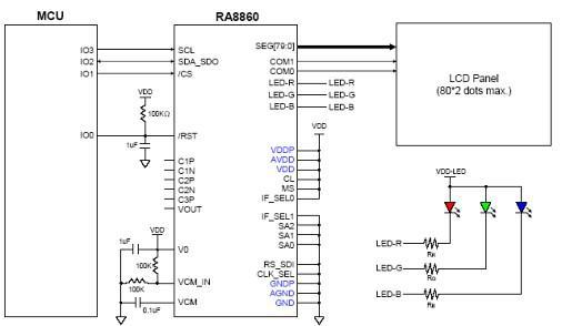 RA8860的硬件配置与应用介绍
