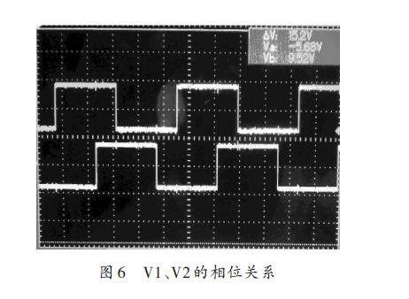 TDICCD的原理、特点及如何在时序电路驱动TDICCD8091设计