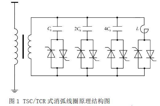 对晶闸管控制电路中的消弧线圈进行研究分析