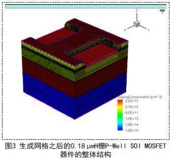 通过软件设计0.18μmH栅P-Well SOI MOSFET器件并进行仿真实验