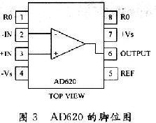 基于肌音信号采集系统的仿生手控制系统设计