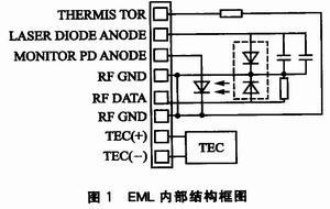 采用TPS63000的EML激光器温度控制电路的设计与应用