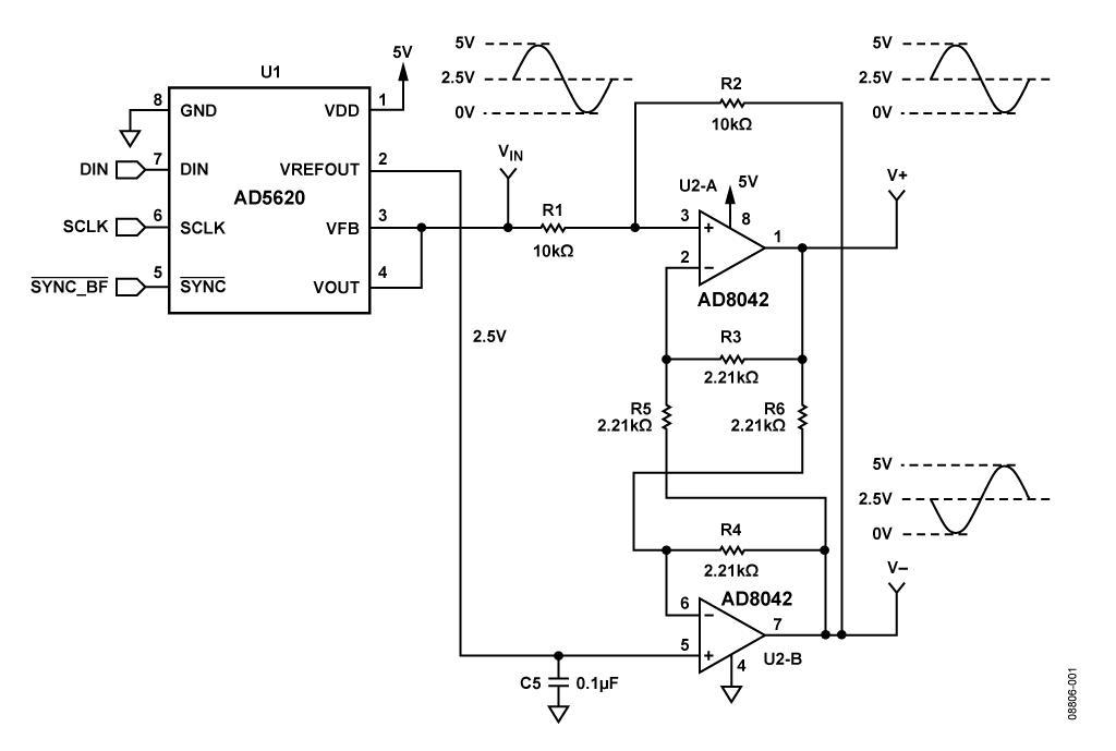 可同時用于電壓/電流輸出DAC的差分驅動器