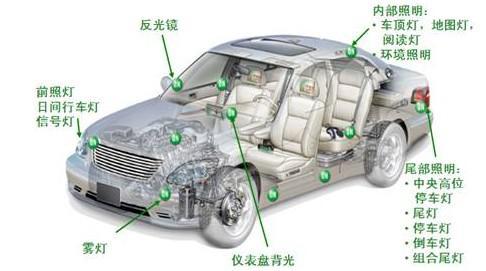 汽车led与驱动器设计方案汇总概述