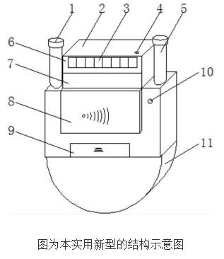 具有阶梯气价功能的燃气表的原理及设计