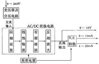 新型交流电压变送器的组成、功能及主要技术指标介绍