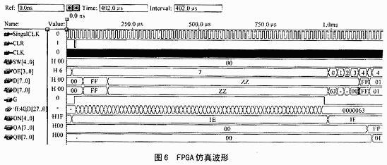 利用FPGA与EDA技术实现核物理实验常用仪器定标器的设计